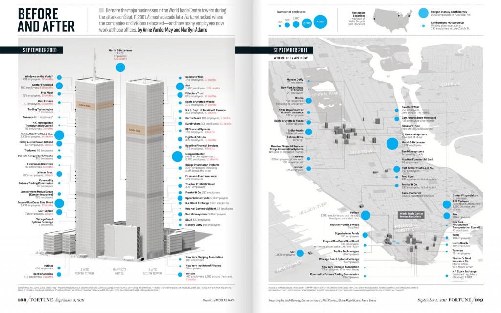 Bnc financial history maps world
