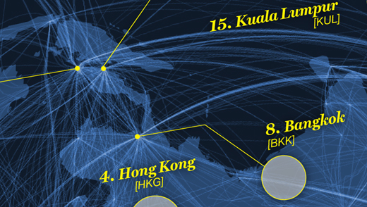 WORLD AIRLINE HUBS
