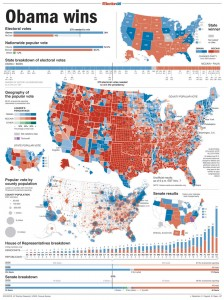 2009 Election night print graphic, click to see large JPEG