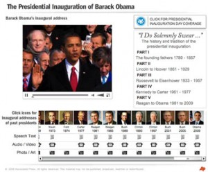inaug_picture_two