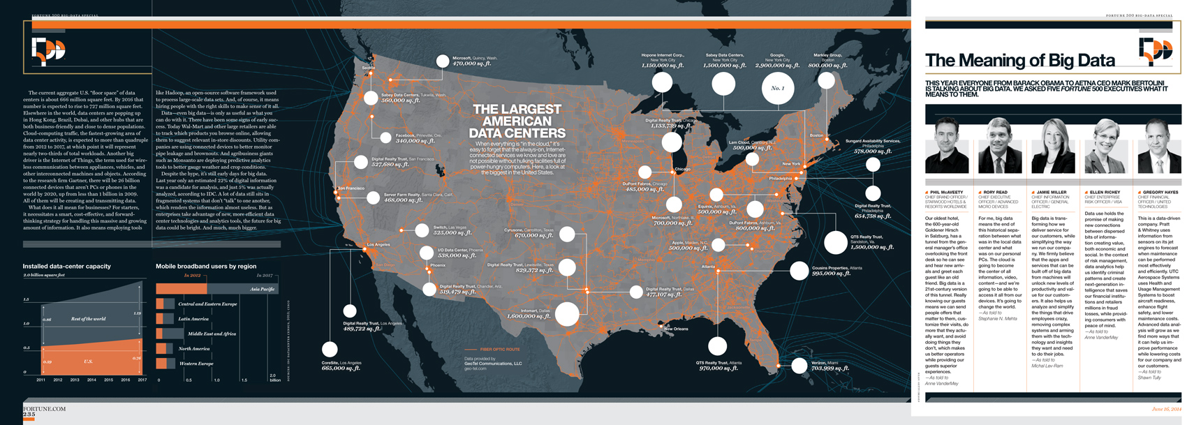 The Largest American Data Centers Nicolasrappcom - Map of us data centers